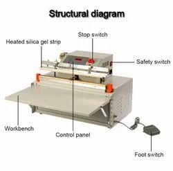 External Vacuum Packaging Machine table top model ABUCKS-DZW500
