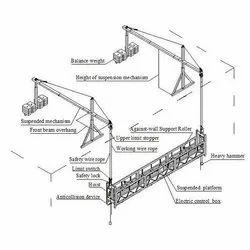 Cradle Suspended Platform Rentals/ Hire