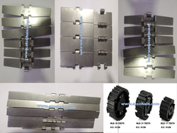 Flex Conveyor Chain