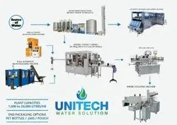 4000 LPH Packaged Drinking Water Plant