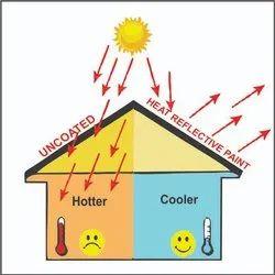 Coolroof White High Temperature Heat Resistant Paint, Roller,Brush, Liquid