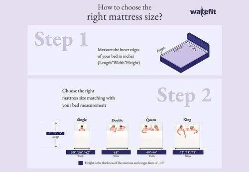 Wakefit Orthopedic Memory Foam Mattress, Wakefit Orthopaedic Memory Foam Mattress Queen Bed Size