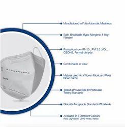 Response Fabrics Reusable Trimega N-95 Respiratory Mask