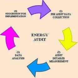 Energy Auditing Service, Maintenance Audit