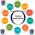 Phd Thesis Writing Services On Machine Learning In Delhi