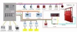 Fire Alarm Control Panel For Commercial