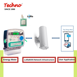 TECHNO Three Energy Monitoring System, Model Name/Number: Tmcb0 13 Lora (set0, 3*240