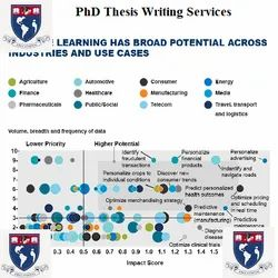 Master's Dissertation Writing Services Consultancy Service Provider