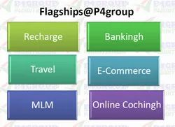 P4group Services