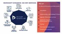 1 Month Microsoft Dynamics NAV , Business Central, in HYDERABAD