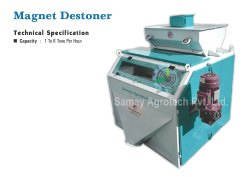 Roller Magnetic Separator Machine