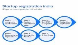 Startup India Registration Service, Commercial