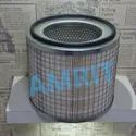Din Fit Pleated Cartridge Filter
