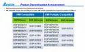 DOP-103WQ 4.3-Inch Advanced HMI