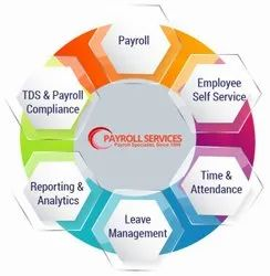 According Client Cloud Based Payroll Outsourcing Solution