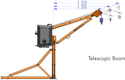 IMC 500 Monkey Hoist Machines