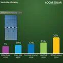 Loom Solar Shark Bi-Facial Solar Panel 440-530 Watt 144 Cells  9 Bus Bar