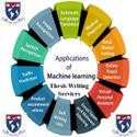 PhD Thesis Writing Services on Machine Learning Algorithms: Python