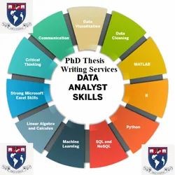 Masters Thesis Writing Services