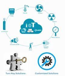 Real World IoT Solutions, IoT,LAN