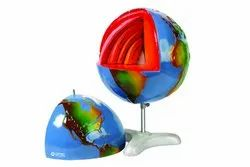 Earth's Layer Model