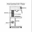 Horizontal  Laminar Air Flow(Covid 19) - 3 ft