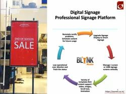 Online/Cloud-based Digital Signage Software Solutions, Andriod & Windows, Free Download & Demo/Trial Available