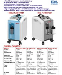 Oxygen Concentrator Made in India
