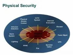 Physical Security Services