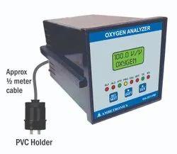 Online Oxygen Analyser, Model Name/Number: GA-3511-PM