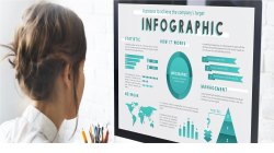 4天信息图表营销服务