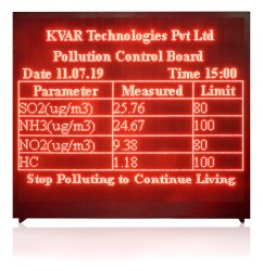 Pollution Display Board