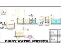 35 KLD STP For Electronics System Design & Manufacturing