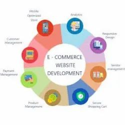 PHP E Commerce Web Solutions