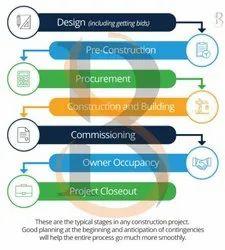 Construction Planning Service