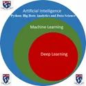 PhD Thesis Implementation Tools in Data Science