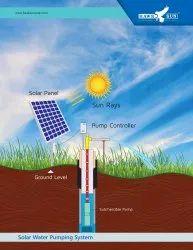5hp Solar Water Pump