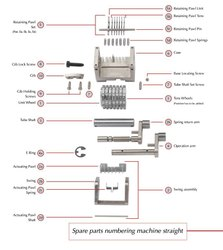 Numbering Machine Spare Parts