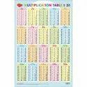 Multiplication tables Hard Laminated Chart