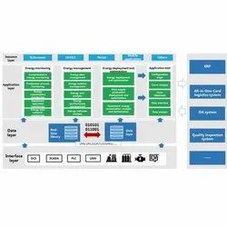 Three Fully Automatic 4.0 Cloud Based Energy Management System, For Industry, 220