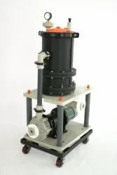 Filtration Units for Electroplating Industry