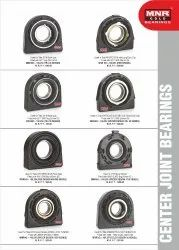 MNR Gold Bearings For Indian Domestic Market