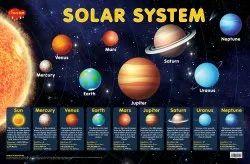 Solar System Hard Laminated Chart
