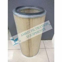Nano Fiber Cellulose Din Fit Dust Collection Filter Cartridge