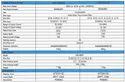 OTC 30-500A CO2/MAG Welding Machine CPVE-500II