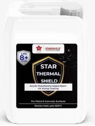 High Heat Resistant Coating