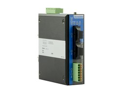 Ring Network Support With Serial To Fiber Modem