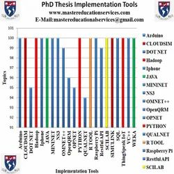 PhD Thesis Implementation Tools