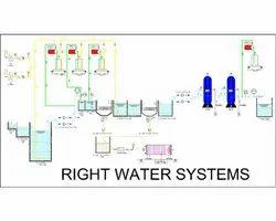 ETP For Industrial Water Industries