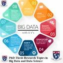PhD Thesis implementation In Python Big Data Analytics and Data Science